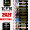 top 10 exclussivegh.com, 2021 feb